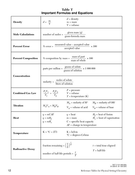 Chem Reference Tables by Chemistry Reference Tables By Juan Betancourt Page 12