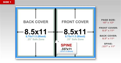 How To Measure For Covers by Learn About Printing Your Next Bound Book Project