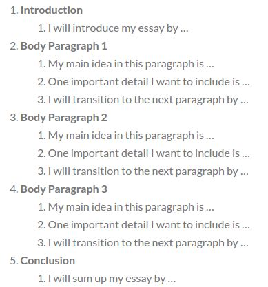Does Essay Format Look Like | what should an outline for a essay look like quora