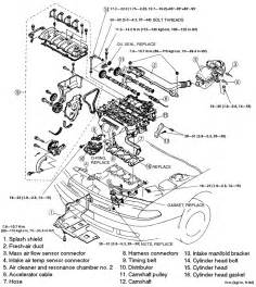 2001 mazda 626 cooling system diagram auto parts diagrams