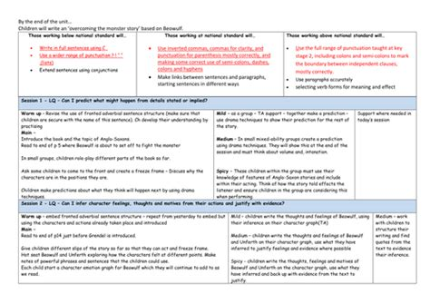 year 3 4 hockey planning by philippaa teaching resources tes beowulf story writing lesson plans for year 5 6 by