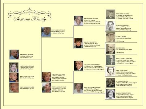 free genealogy template preserving heritage improving a free genealogy template