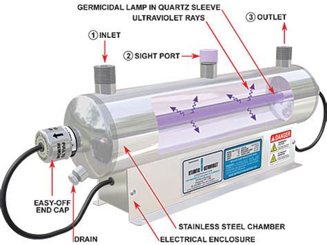 uv light for water system ultraviolet uv light disinfection for bacterial control