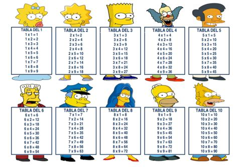 tablas de multiplicar del 1 al 10 para imprimir tablas de multiplicar im 225 genes de tablas de multiplicar para ni 241 os para