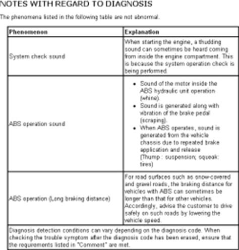 repair guides anti lock brake system diagnosis repair guides anti lock brake system diagnosis testing autozone com
