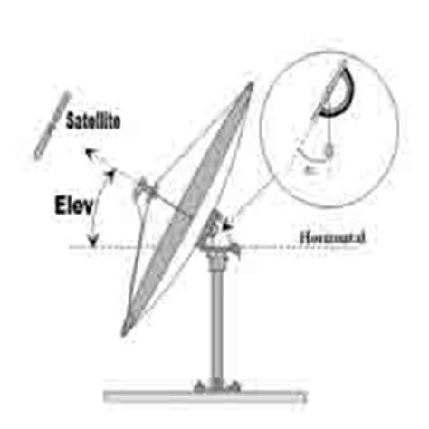 Freesat V8 Alat Pencari Sinyal Satelit cara prinsip kerja antena parabola jasa pasang antena
