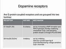 role of neurotransmitters in neuropsychriatric diseases G Protein Coupled Receptors Adenylyl Cyclase