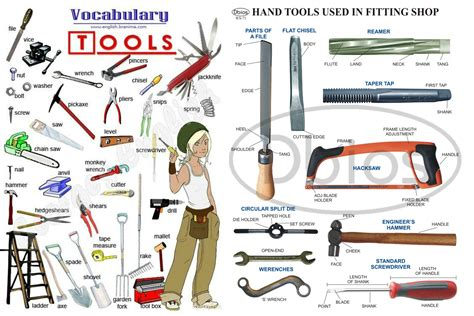 list of tools construction tools list www pixshark images