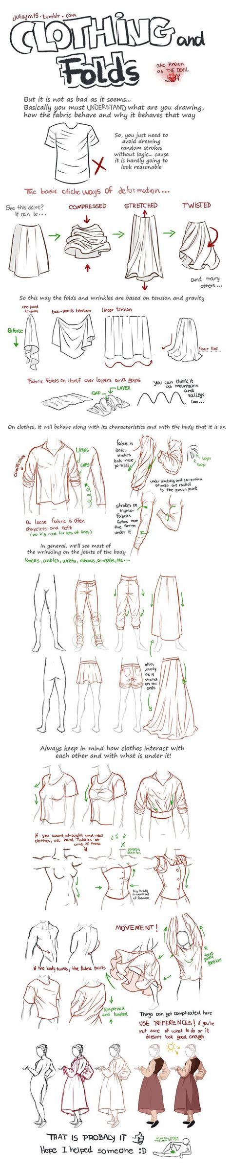 design guidelines sketch 25 best ideas about clothing sketches on pinterest