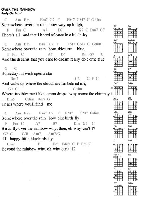 Somewhere Over The Rainbow Chords Ultimate Guitar