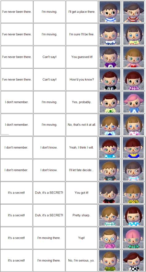 animal crossing new leaf face guide games yay animal