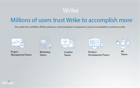 wrike templates top 10 free project management tools of 2017