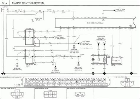 2000 kia sportage fuse box diagram wiring diagram and