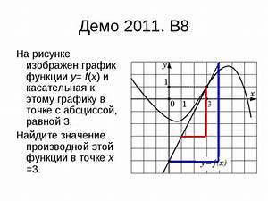 На рисунке изображен график одной их первообразных