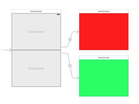how does uistackview layout elements in a stack uistackview layout constraint issues when hiding stack views