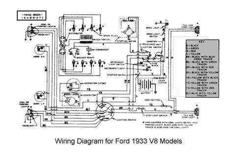 elsystemet   earlyfordvse ford  motorer och