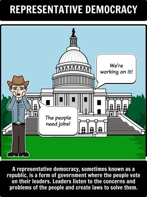Representative Gov What Is Representative Democracy Essay