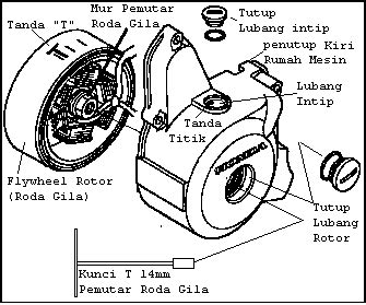 arctic cat motor can am motor wiring diagram odicis org