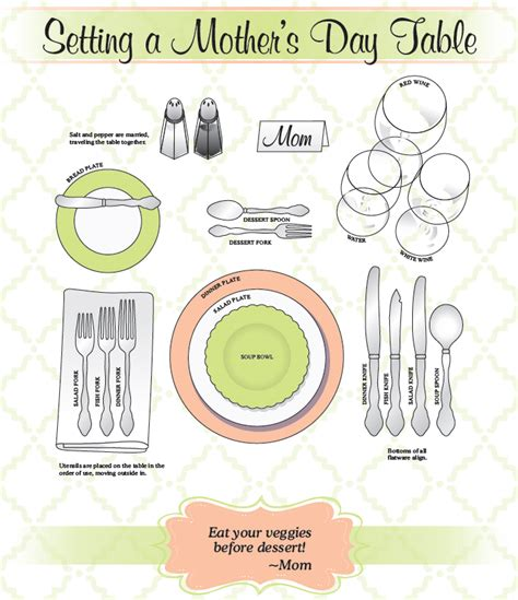 dining table dining table setting etiquette