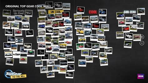 cool wall ops gear driverlayer search engine