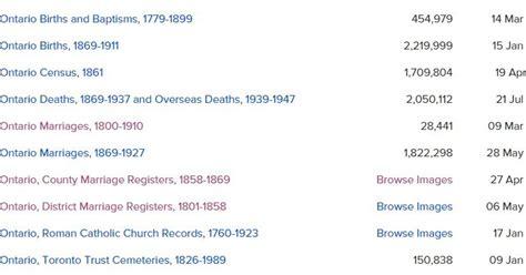 Ontario Canada Genealogy Marriage Records Researching Searching Ontario Marriages Work Around Ancestry Has The Index