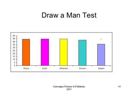 test figura umana test figura umana