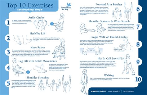 10 Top Exercises For Losing With 2 Bonus Exercises by Top 10 Exercises From The Arthritis Society Durham