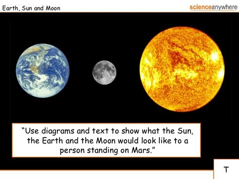 diagram of the earth sun and moon earth moon and sun