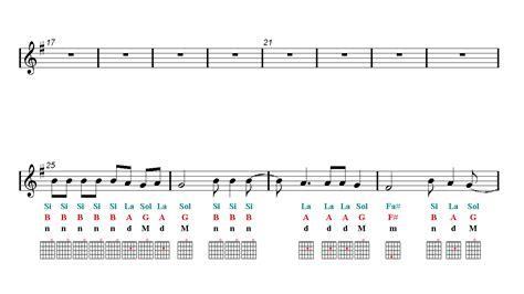 Famous Ukulele Chords For Let Her Go Pictures - Basic Guitar Chords ...