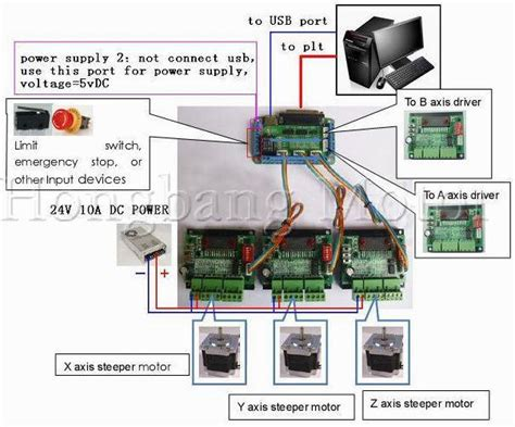 Tb6560 Programming Universal Driving Board Single Axis Controller cnc 3 axis tb6560 stepper motor driver controller board kit nema 23 two phase 3a