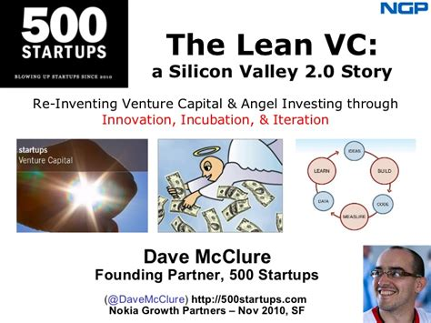 startups are funding the latest silicon valley housing trend silicon valley 2 0 the lean investor