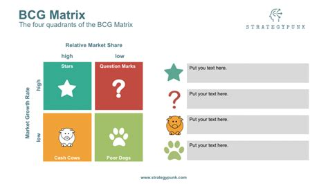 bcg matrix powerpoint template eloquens
