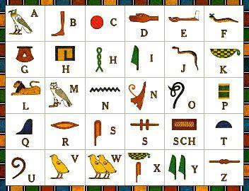 tattoo quiz deutsch die besten 17 ideen zu 196 gyptische symbole auf pinterest