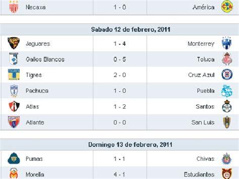 resultados del futbol mexicano 2015 calendario jornada 10 futbol mexicano clausura 2015 futsoc