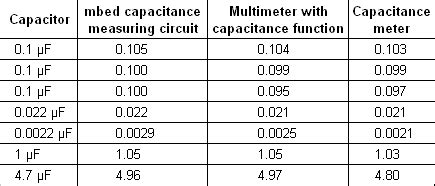 capacitor nominal values capacitor nominal values 28 images capacitor kit ebay component identification ppt