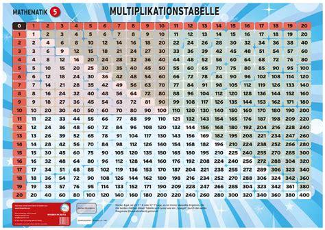 Das 1x1 by Multiplikationstabelle Das Einmaleins Auf Einen Blick