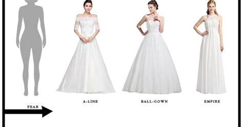 Marry the Right Dress, find the perfect dress for your