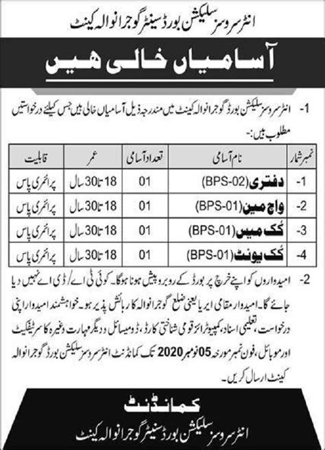 Inter Services Selection Board ISSB Gujranwala Cantt Jobs