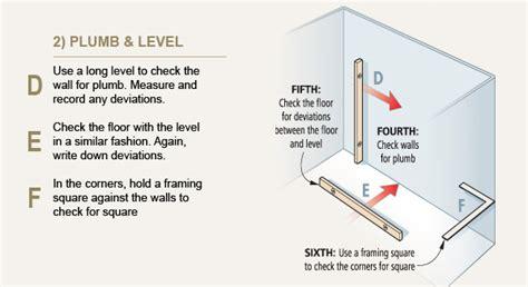 Plumb Level Square by Kreg Newsletter