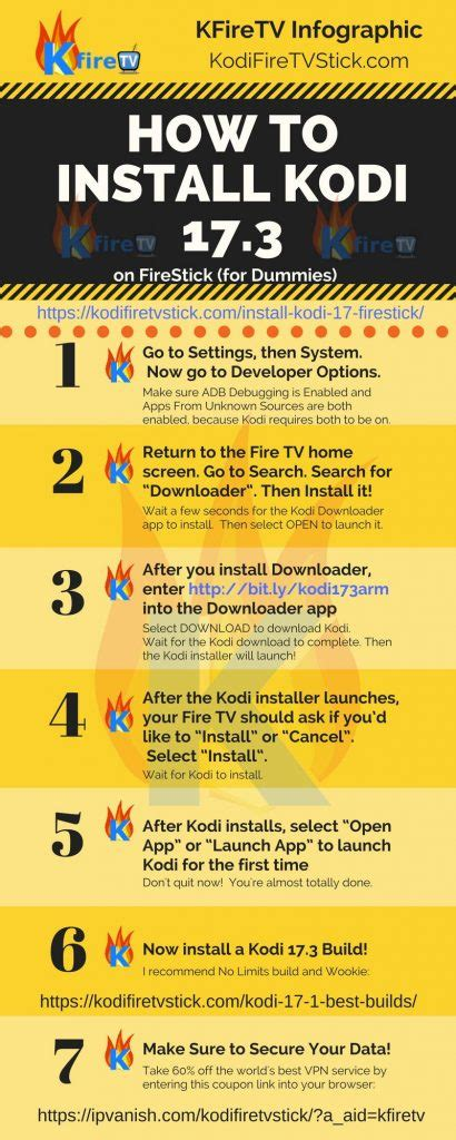 how to install kodi on firestick easy step by step with screenshots to set up kodi on your tv stick in 10 minutes books kodi 17 firestick how to install fast easy tv addons