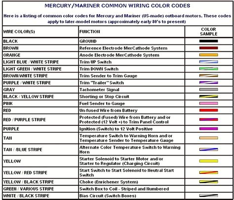 diagram mercury outboard wiring harness diagram