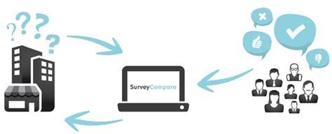 Do Surveys For Money Actually Work - paid surveys surveycompare australia