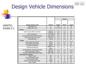 design vehicle online design vehicles and turning radii ppt video online download
