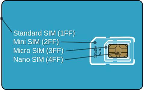 4ff Sim Card Template by Gsm Micro Sim Card Vs Gsm Mini Sim Card Apart Svg