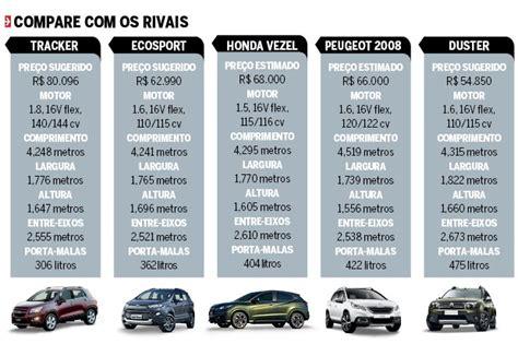 Jeep 8888 2 Semi Ori tudo sobre o novo jeep renegade que chega em 2015 auto esporte not 237 cias