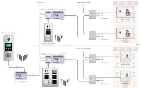 intercom wiring diagram wiring diagram