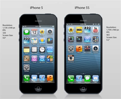 iphone 4 screen size the iphone doesn t need a larger screen it needs a smaller bezel macrumors forums
