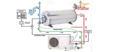 instant water heater wiring diagram wiring diagram