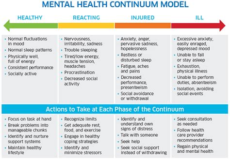 section 32 mental health educate invest inspire mental health and well being