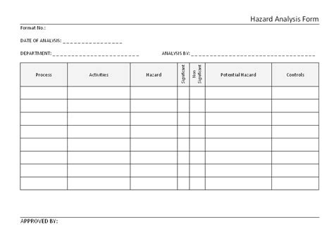 hazard analysis form format word pdf report